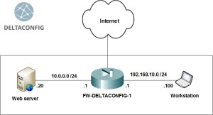 Cisco ASA capture